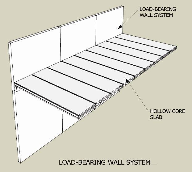 We international consultants limited figure 14 load bearing wall system publicscrutiny Image collections